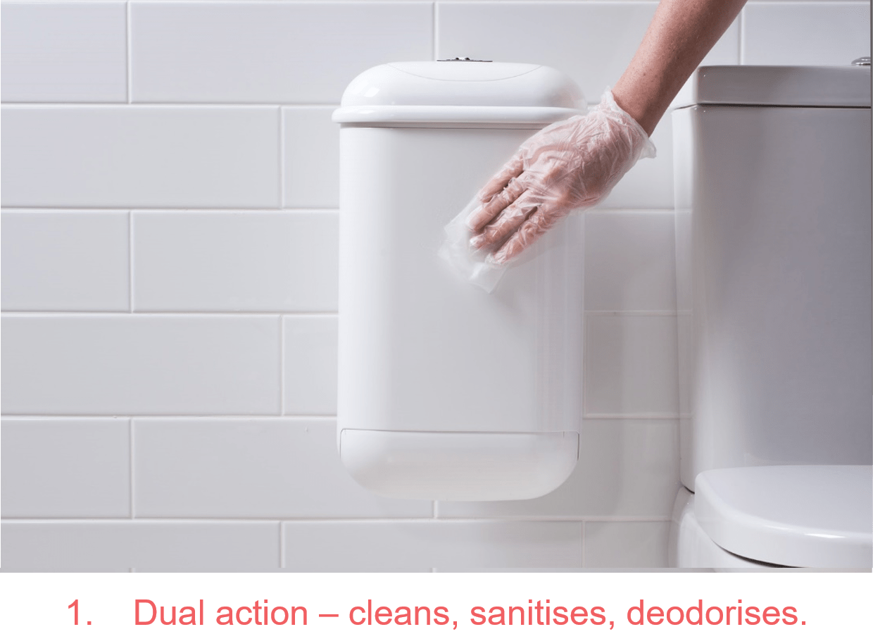 An image showing how to use Pod Protect Sanitiser Step #1 - Dual action cleans, sanitises, deodorises