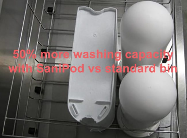 An image showing 50% more SaniPods vs Sanitary Bins in washing process